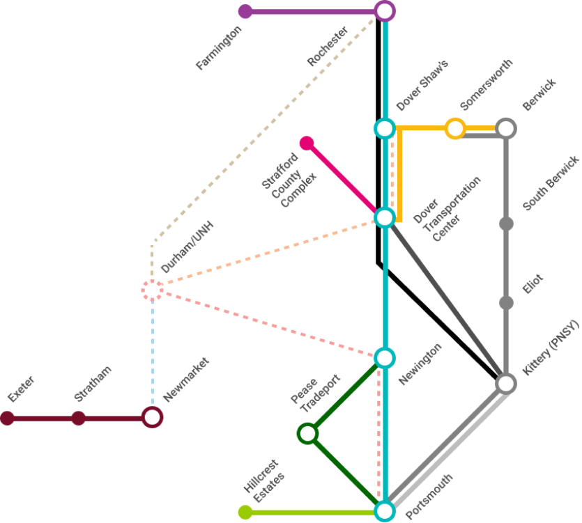 a map of all the different bus routes